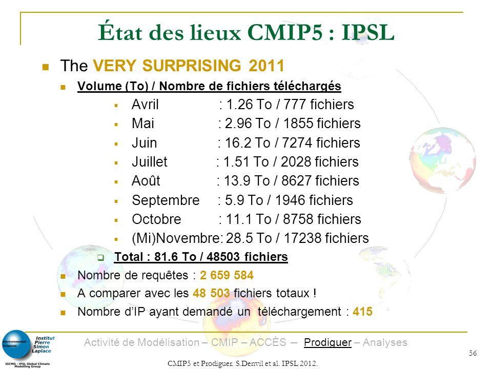 Activité de Modélisation – CMIP – ACCÈS – Prodiguer – Analyses CMIP5 et Prodiguer. S.Denvil et al. IPSL 2012. 56 The VERY SURPRISING 2011 Volume (To)