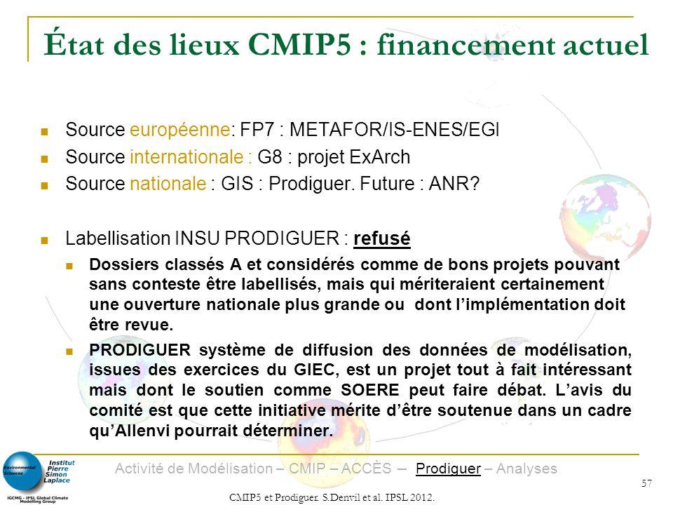 Activité de Modélisation – CMIP – ACCÈS – Prodiguer – Analyses CMIP5 et Prodiguer. S.Denvil et al. IPSL 2012. 57 Source européenne: FP7 : METAFOR/IS-E