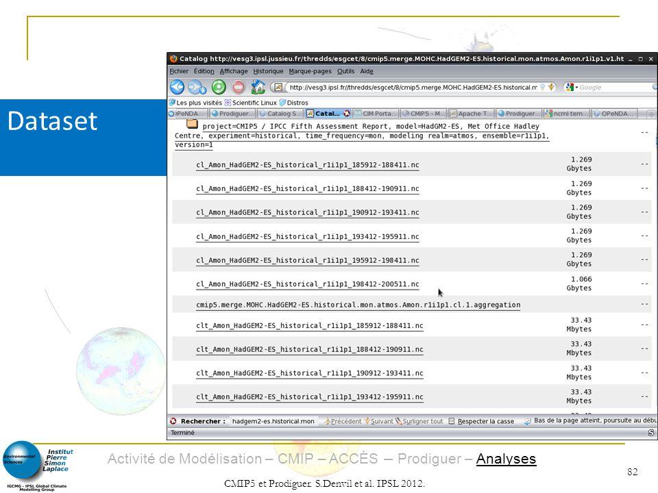 Activité de Modélisation – CMIP – ACCÈS – Prodiguer – Analyses CMIP5 et Prodiguer. S.Denvil et al. IPSL 2012. 82 Dataset