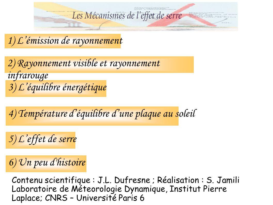 Dans notre exemple, nous avons supposé quil ny avait pas dautre transfert dénergie que ceux par rayonnement, ce qui est faux.