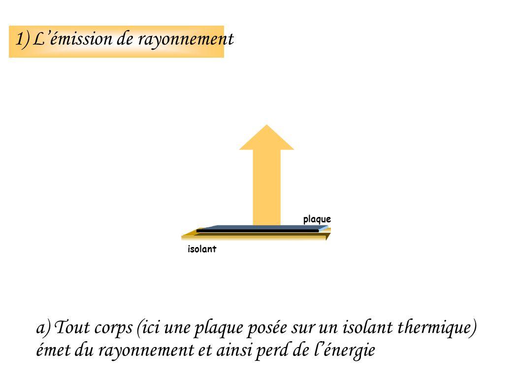 1) Lémission de rayonnement a) Tout corps (ici une plaque posée sur un isolant thermique) émet du rayonnement et ainsi perd de lénergie isolant plaque