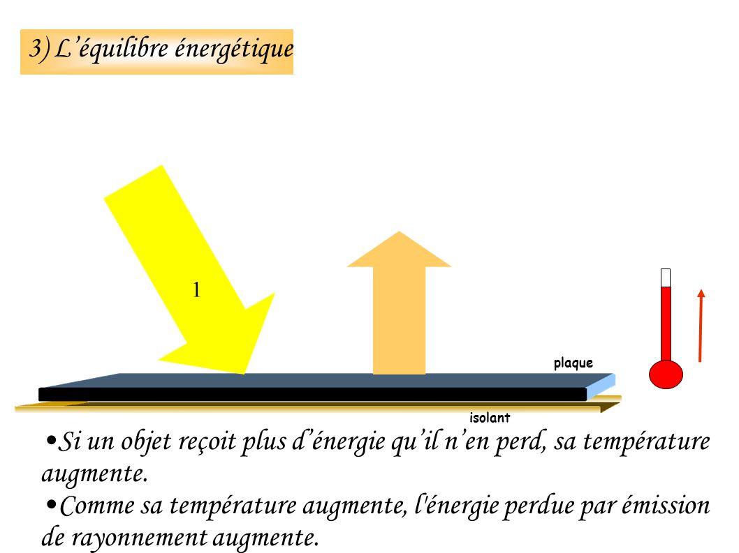 b) Comme elle gagne de lénergie sa température augmente.