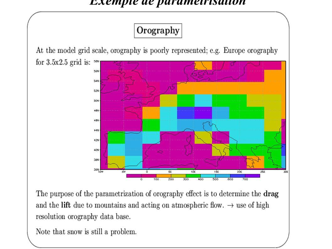 Exemple de paramétrisation