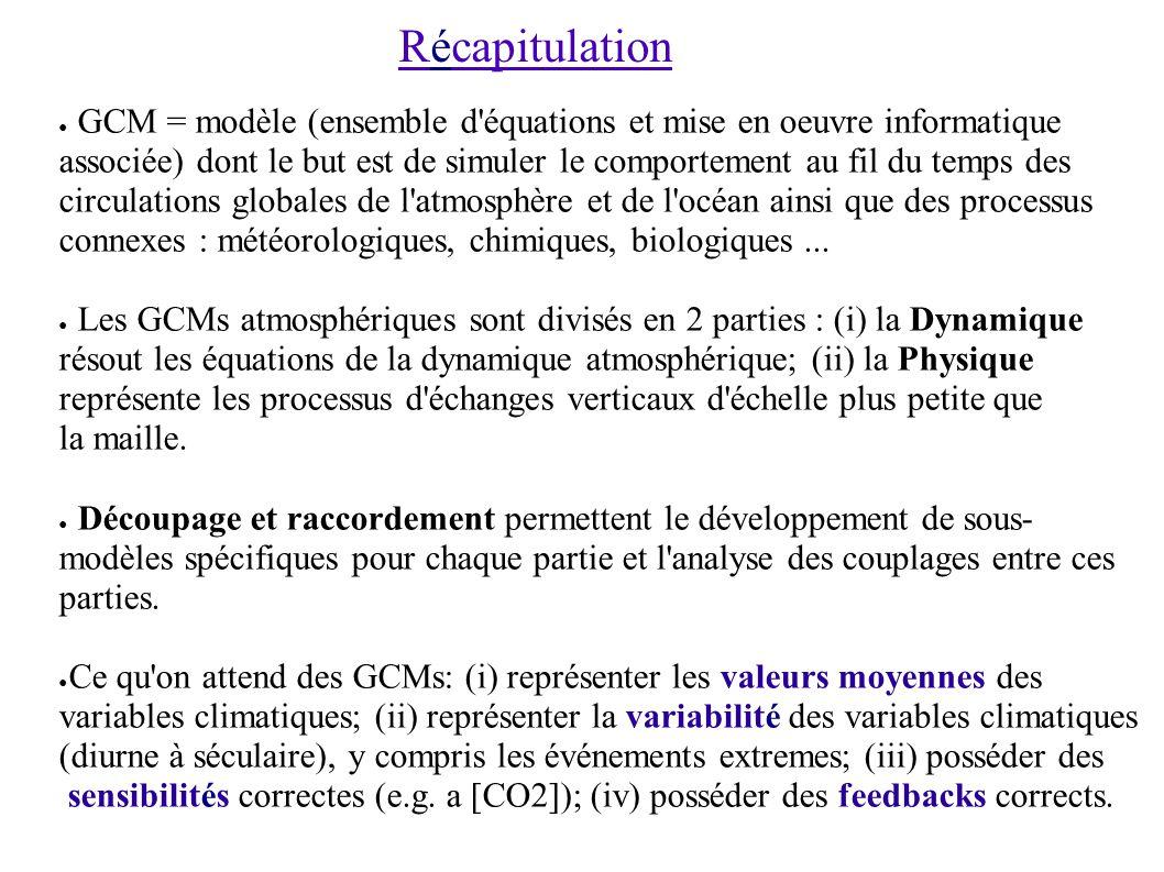 Récapitulation GCM = modèle (ensemble d équations et mise en oeuvre informatique associée) dont le but est de simuler le comportement au fil du temps des circulations globales de l atmosphère et de l océan ainsi que des processus connexes : météorologiques, chimiques, biologiques...