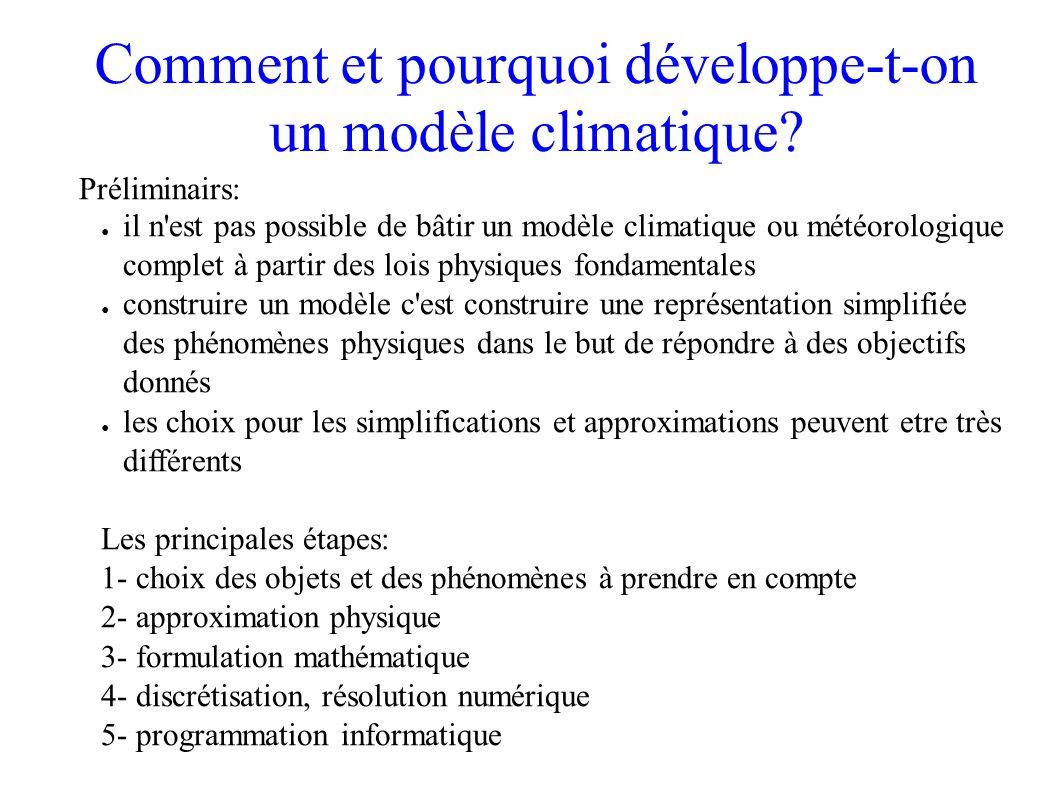 Comment et pourquoi développe-t-on un modèle climatique.