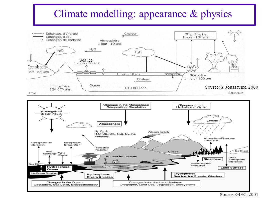 transport Coriolis + Sources Splitting within Atmospheric Global Circulation Models gravité