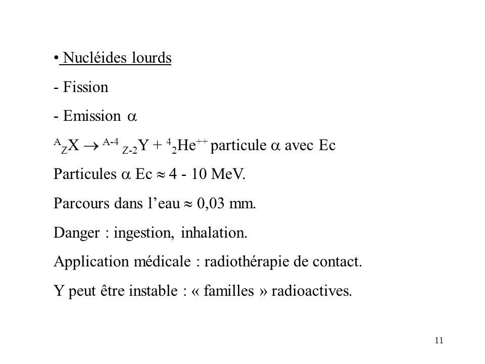 11 Nucléides lourds - Fission - Emission A Z X A-4 Z-2 Y + 4 2 He ++ particule avec Ec Particules Ec 4 - 10 MeV. Parcours dans leau 0,03 mm. Danger :