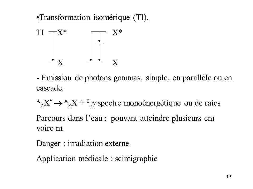 15 Transformation isomérique (TI). TI X*X* XX - Emission de photons gammas, simple, en parallèle ou en cascade. A Z X * A Z X + 0 o spectre monoénergé