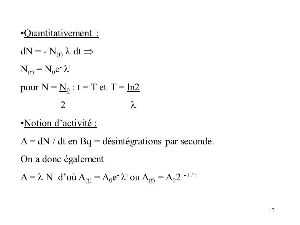 17 Quantitativement : dN = - N (t) dt N (t) = N 0 e - t pour N = N 0 : t = T etT = ln2 2 Notion dactivité : A = dN / dt en Bq = désintégrations par se