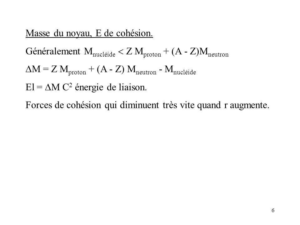 6 Masse du noyau, E de cohésion. Généralement M nucléide Z M proton + (A - Z)M neutron M = Z M proton + (A - Z) M neutron - M nucléide El = M C 2 éner