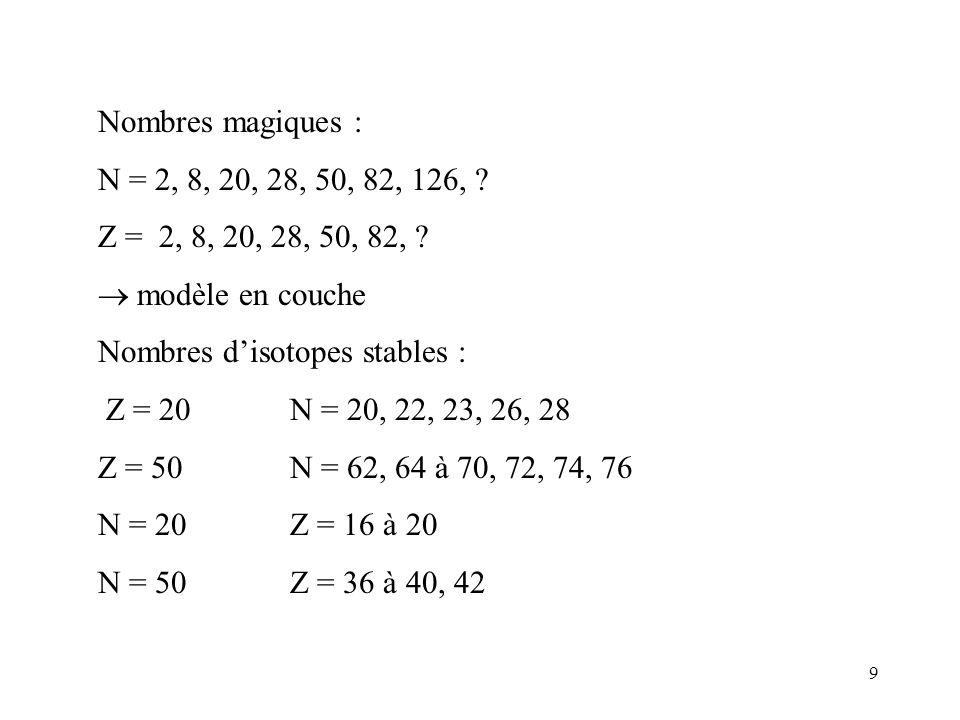 9 Nombres magiques : N = 2, 8, 20, 28, 50, 82, 126, ? Z = 2, 8, 20, 28, 50, 82, ? modèle en couche Nombres disotopes stables : Z = 20N = 20, 22, 23, 2