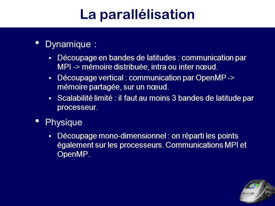 La parallélisation Dynamique : Découpage en bandes de latitudes : communication par MPI -> mémoire distribuée, intra ou inter nœud.