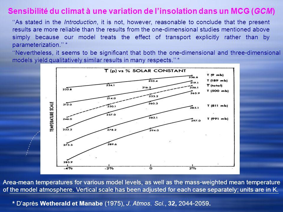Sensibilité du climat à une variation de linsolation dans un MCG (GCM) * Daprès Wetherald et Manabe (1975), J.