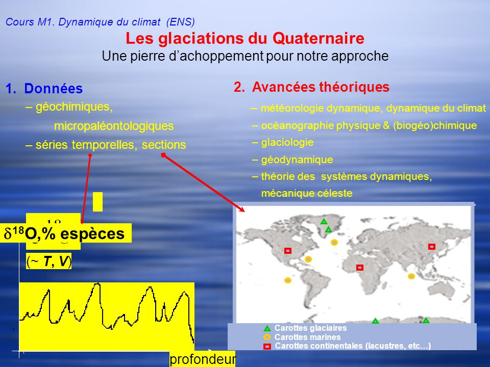 , % espèces (~ T, V) Carottes glaciaires Carottes marines Carottes continentales (lacustres, etc…) Cours M1.