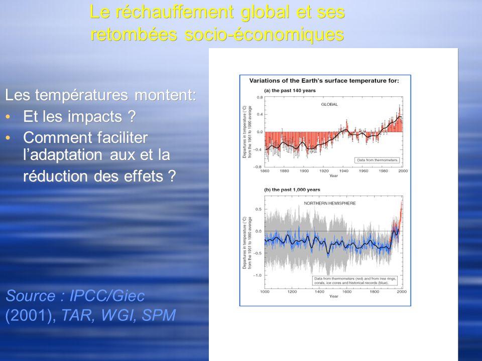 Le réchauffement global et ses retombées socio-économiques Les températures montent: Et les impacts .