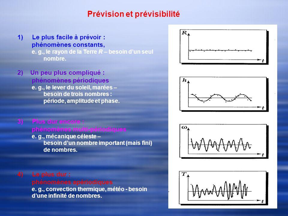 Prévision et prévisibilité 1) Le plus facile à prévoir : phénomènes constants, e.