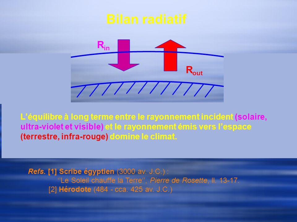Bilan radiatif Léquilibre à long terme entre le rayonnement incident (solaire, ultra-violet et visible) et le rayonnement émis vers lespace (terrestre, infra-rouge) domine le climat.