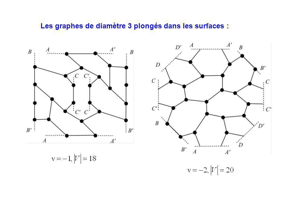 Les graphes de diamètre 3 plongés dans les surfaces :