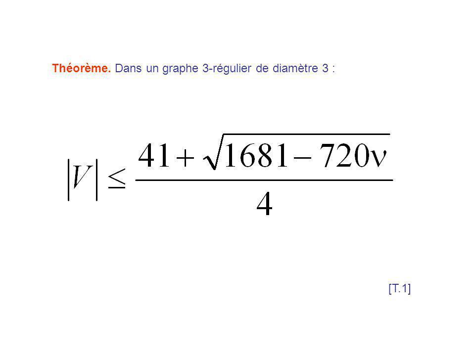 [T.1] Théorème. Dans un graphe 3-régulier de diamètre 3 :