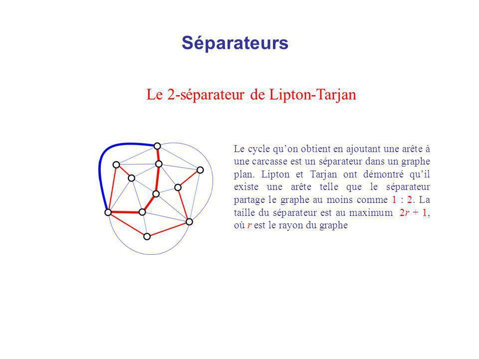 Le 2-séparateur de Lipton-Tarjan Le cycle quon obtient en ajoutant une arête à une carcasse est un séparateur dans un graphe plan. Lipton et Tarjan on