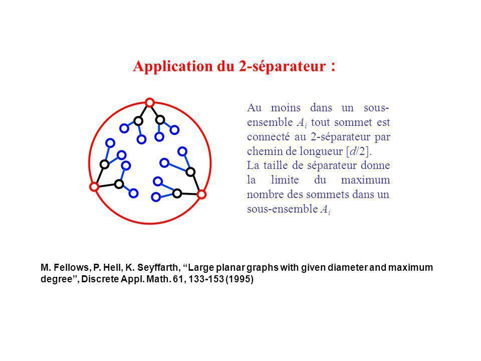 Au moins dans un sous- ensemble A i tout sommet est connecté au 2-séparateur par chemin de longueur [d/2]. La taille de séparateur donne la limite du