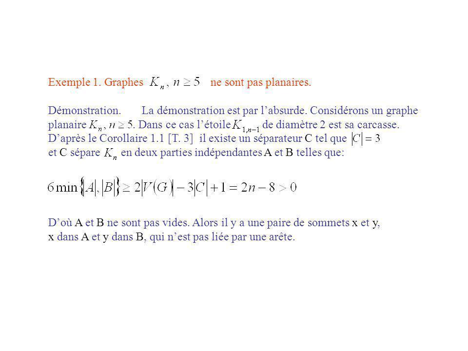 Exemple 1. Graphes ne sont pas planaires. Démonstration.La démonstration est par labsurde. Considérons un graphe planaire. Dans ce cas létoile de diam