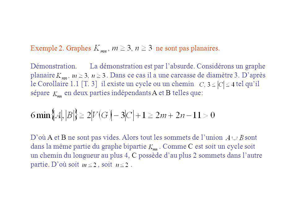 Exemple 2. Graphes ne sont pas planaires. Démonstration.La démonstration est par labsurde. Considérons un graphe planaire. Dans ce cas il a une carcas