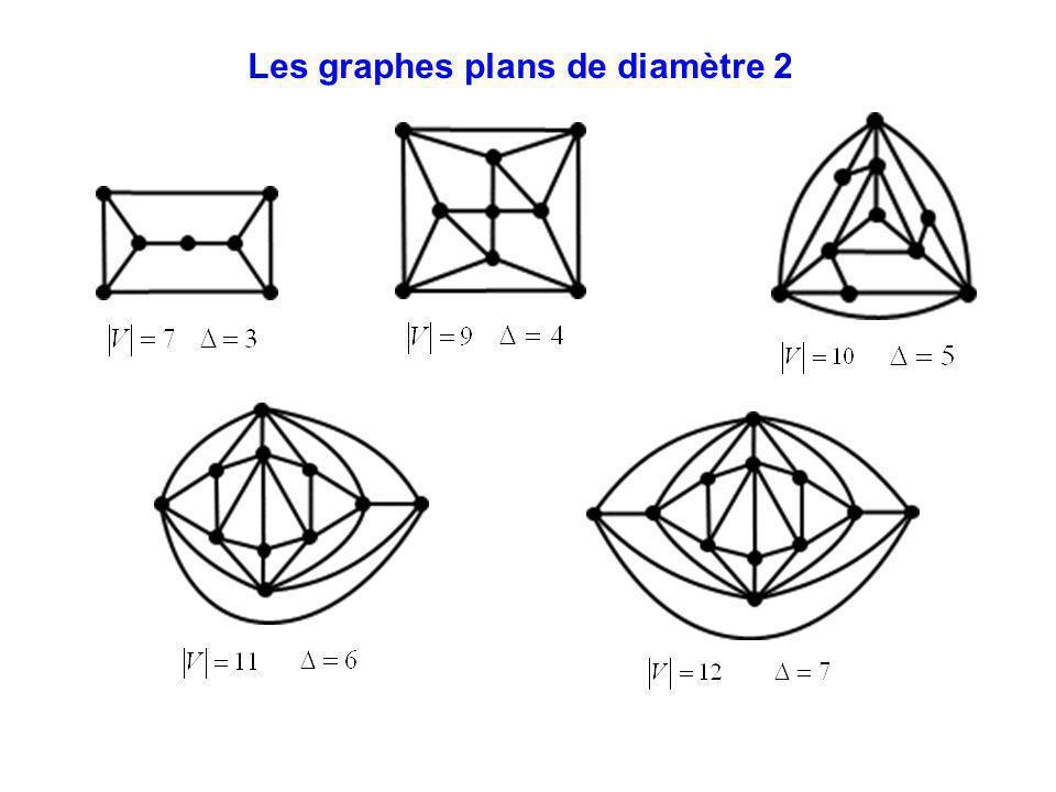 Combien des sommets a un graphe de diamètre d et de degré maximum .