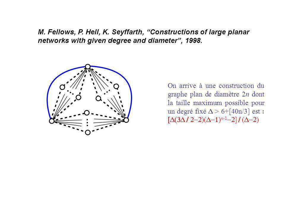Au moins dans un sous- ensemble A i tout sommet est connecté au 2-séparateur par chemin de longueur [d/2].