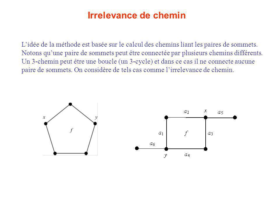 Lidée de la méthode est basée sur le calcul des chemins liant les paires de sommets. Notons quune paire de sommets peut être connectée par plusieurs c