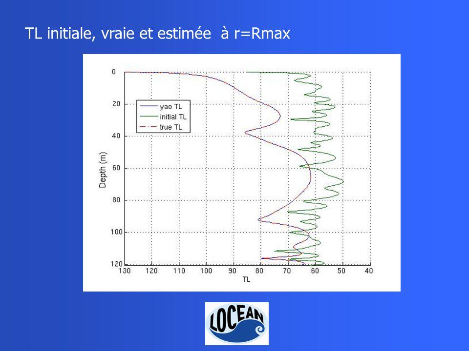 TL initiale, vraie et estimée à r=Rmax