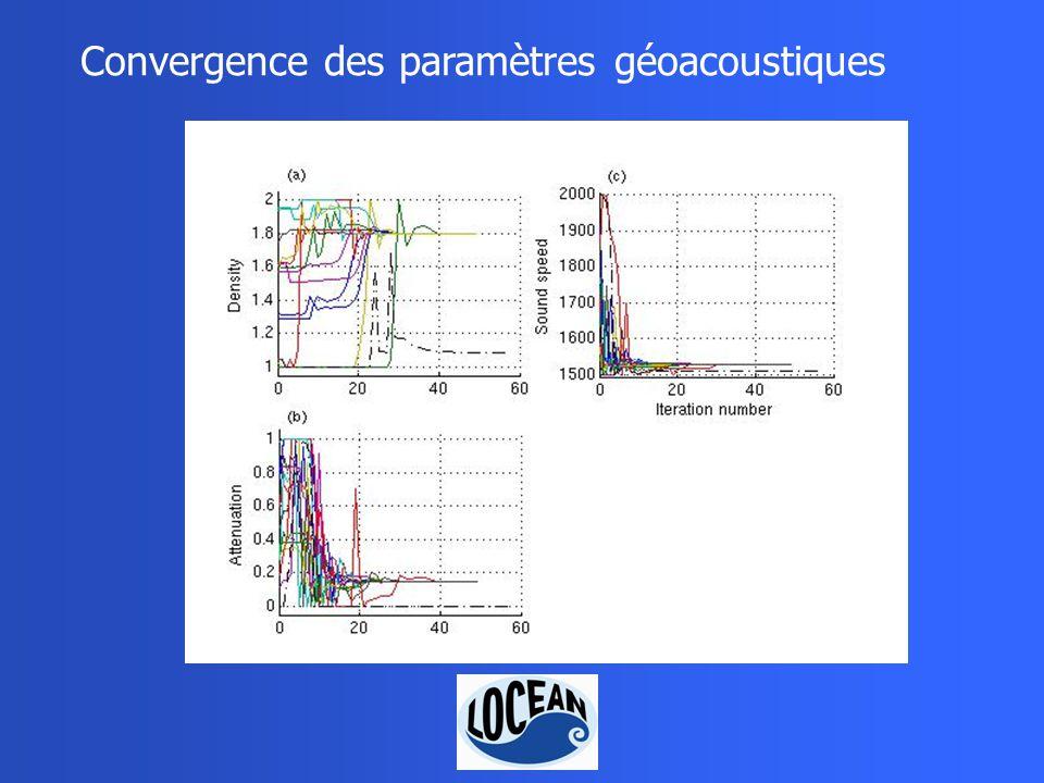 Convergence des paramètres géoacoustiques