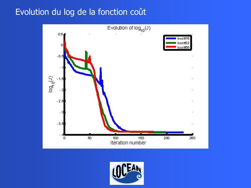 Evolution du log de la fonction coût