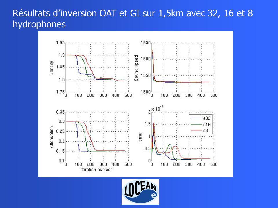 Résultats dinversion OAT et GI sur 1,5km avec 32, 16 et 8 hydrophones