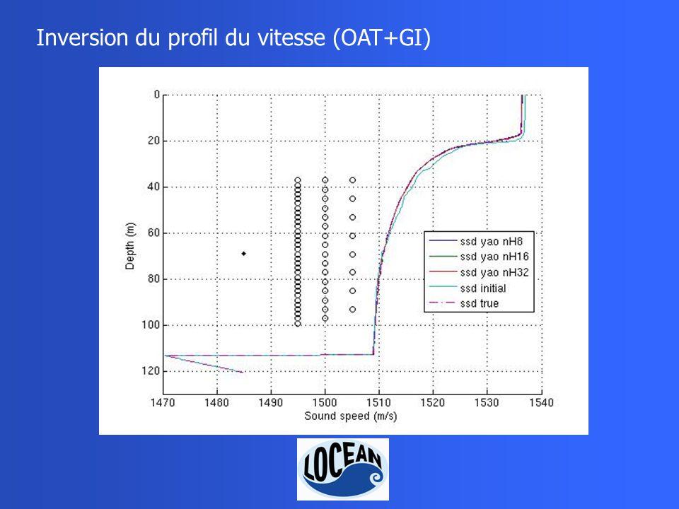 Inversion du profil du vitesse (OAT+GI)