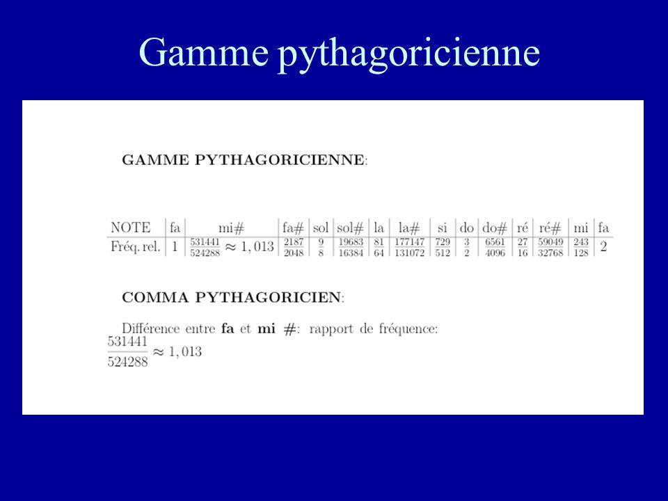 Ligeti (1/5) Exemple 1 Exemple 2