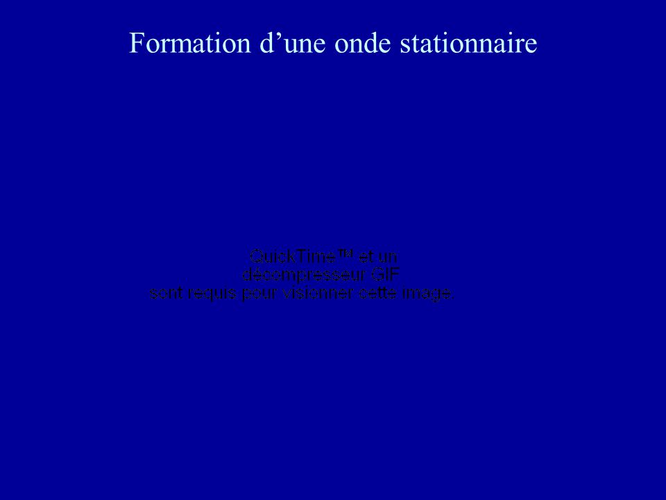 Formation dune onde stationnaire