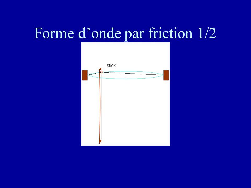 Forme donde par friction 2/2
