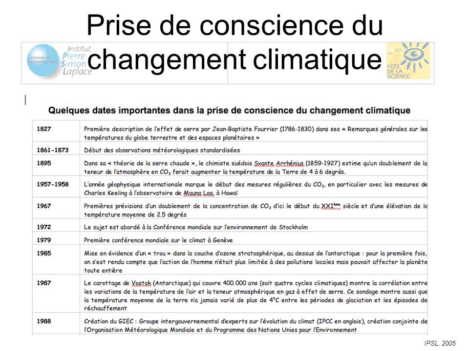Prise de conscience du changement climatique IPSL, 2005