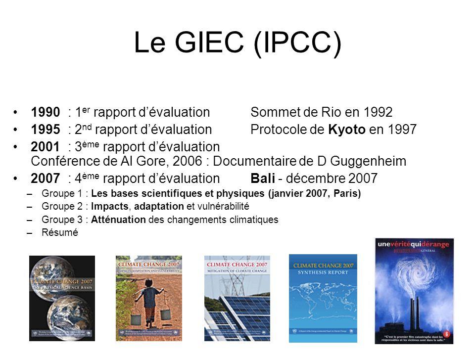 Le GIEC (IPCC) 1990 : 1 er rapport dévaluation Sommet de Rio en 1992 1995 : 2 nd rapport dévaluation Protocole de Kyoto en 1997 2001 : 3 ème rapport dévaluation Conférence de Al Gore, 2006 : Documentaire de D Guggenheim 2007 : 4 ème rapport dévaluationBali - décembre 2007 –Groupe 1 : Les bases scientifiques et physiques (janvier 2007, Paris) –Groupe 2 : Impacts, adaptation et vulnérabilité –Groupe 3 : Atténuation des changements climatiques –Résumé