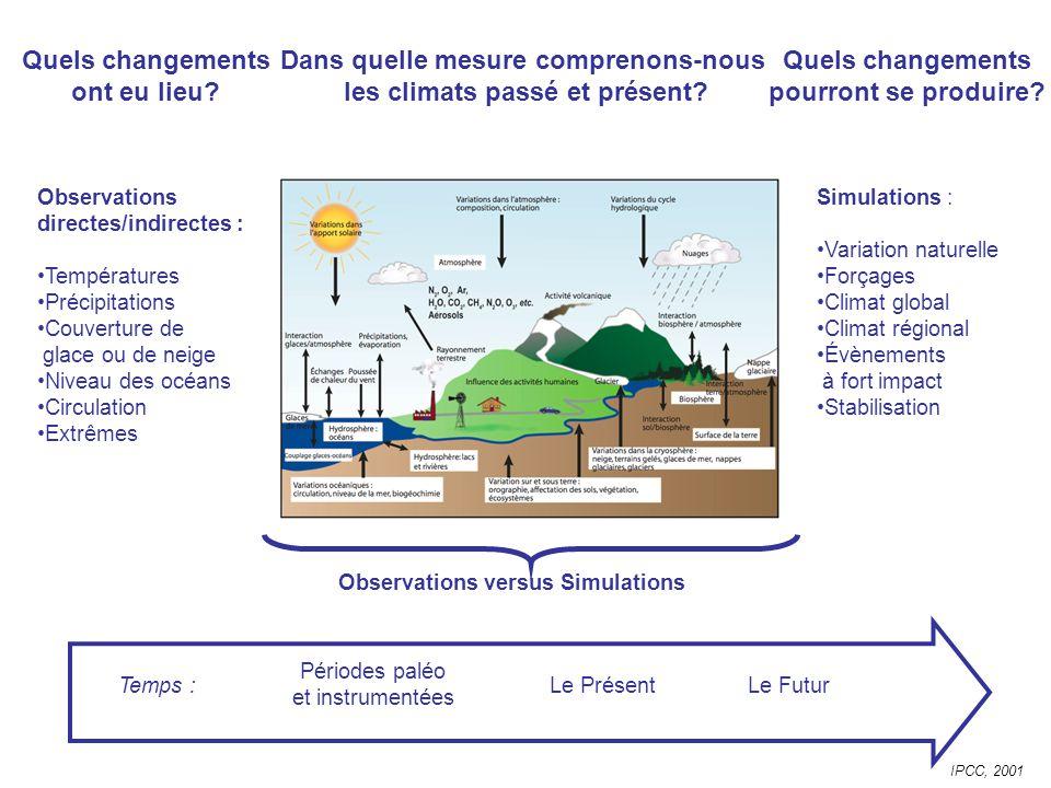 Dans quelle mesure comprenons-nous les climats passé et présent? Quels changements pourront se produire? Simulations : Variation naturelle Forçages Cl