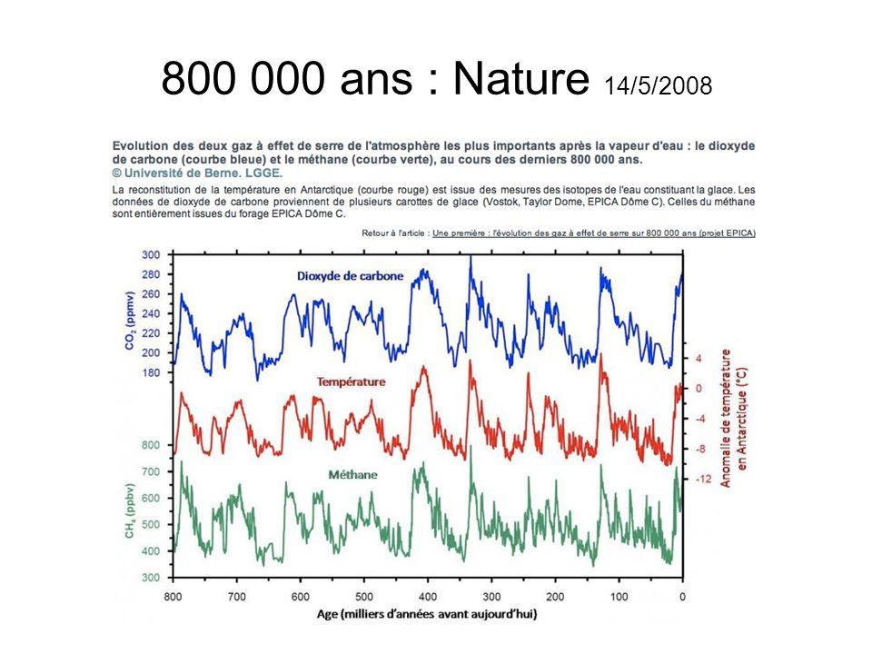 800 000 ans : Nature 14/5/2008