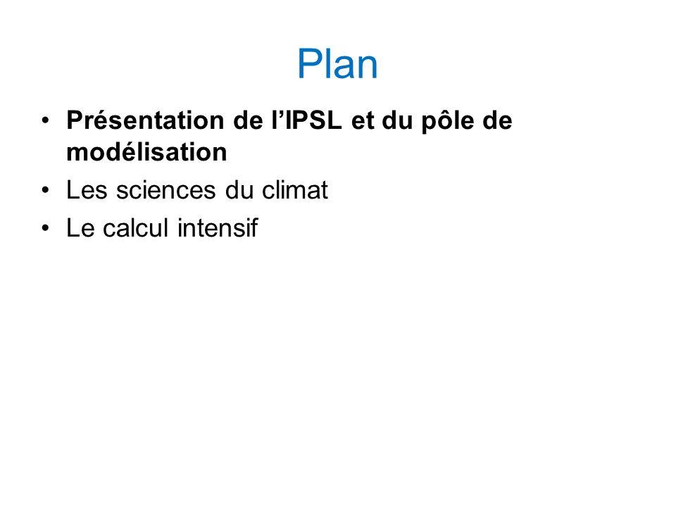 Plan Présentation de lIPSL et du pôle de modélisation Les sciences du climat Le calcul intensif