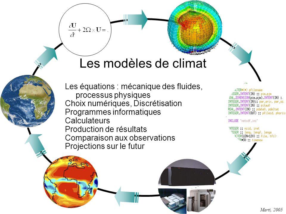 Les modèles de climat Les équations : mécanique des fluides, processus physiques Choix numériques, Discrétisation Programmes informatiques Calculateur