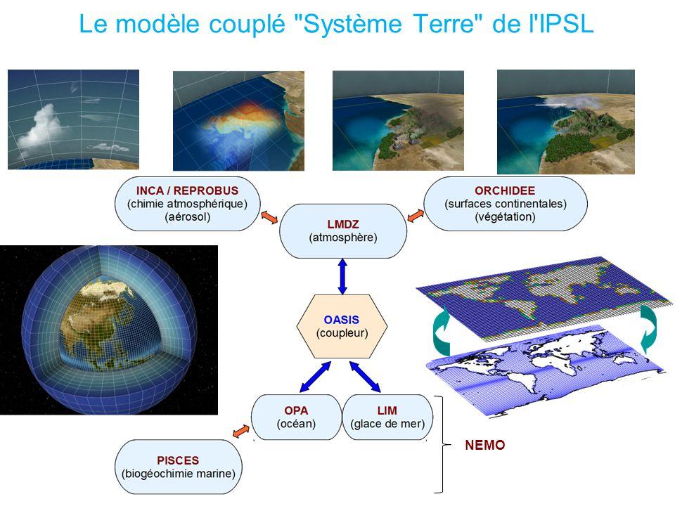Le modèle couplé Système Terre de l IPSL NEMO
