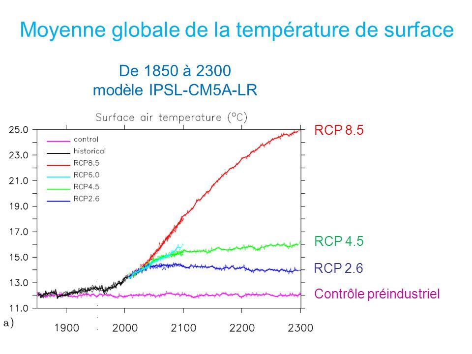 De 1850 à 2300 modèle IPSL-CM5A-LR RCP 8.5 RCP 4.5 RCP 2.6 Contrôle préindustriel Moyenne globale de la température de surface