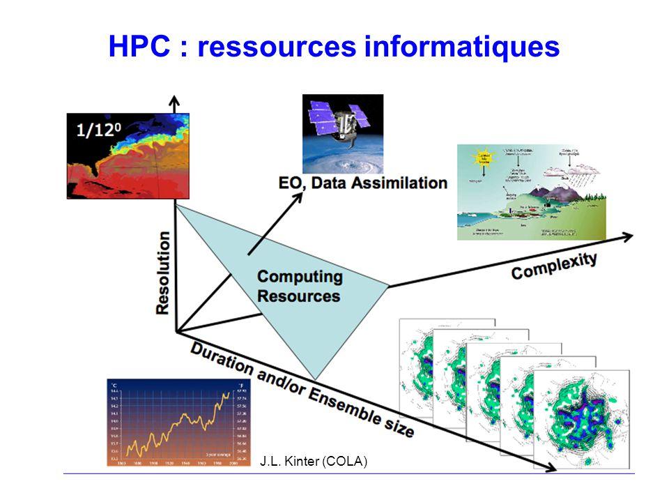 J.L. Kinter (COLA) HPC : ressources informatiques