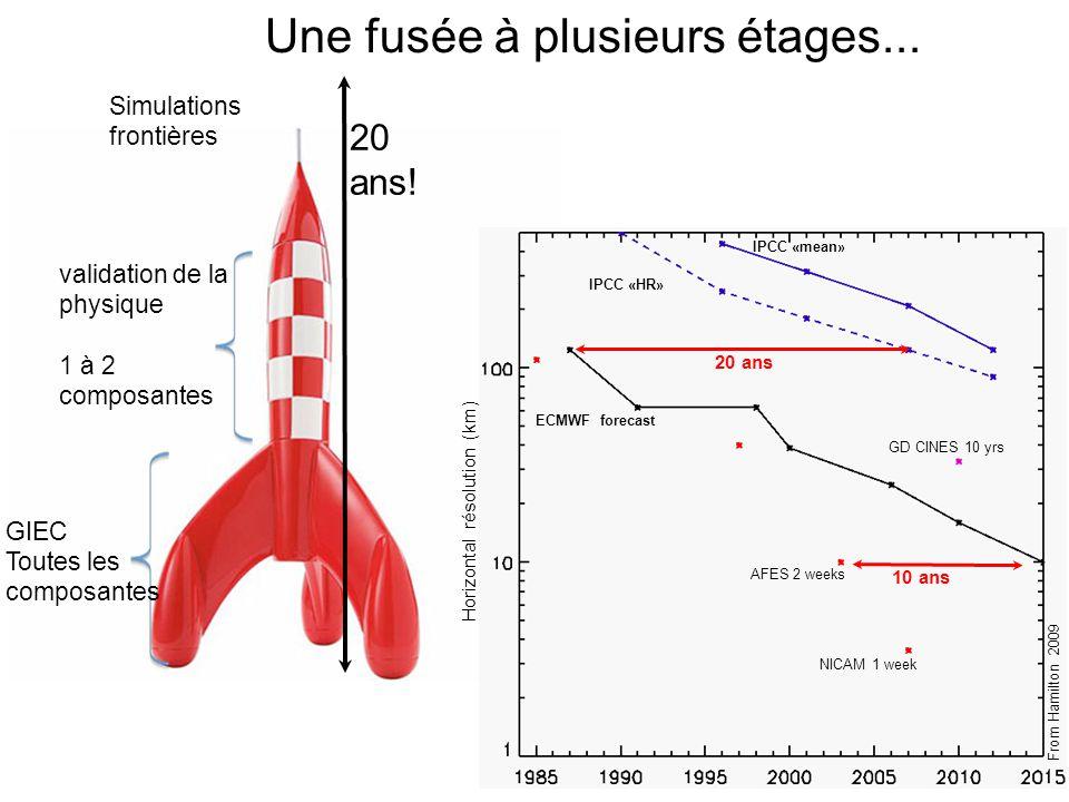 Une fusée à plusieurs étages... Simulations frontières validation de la physique 1 à 2 composantes GIEC Toutes les composantes 20 ans! From Hamilton 2