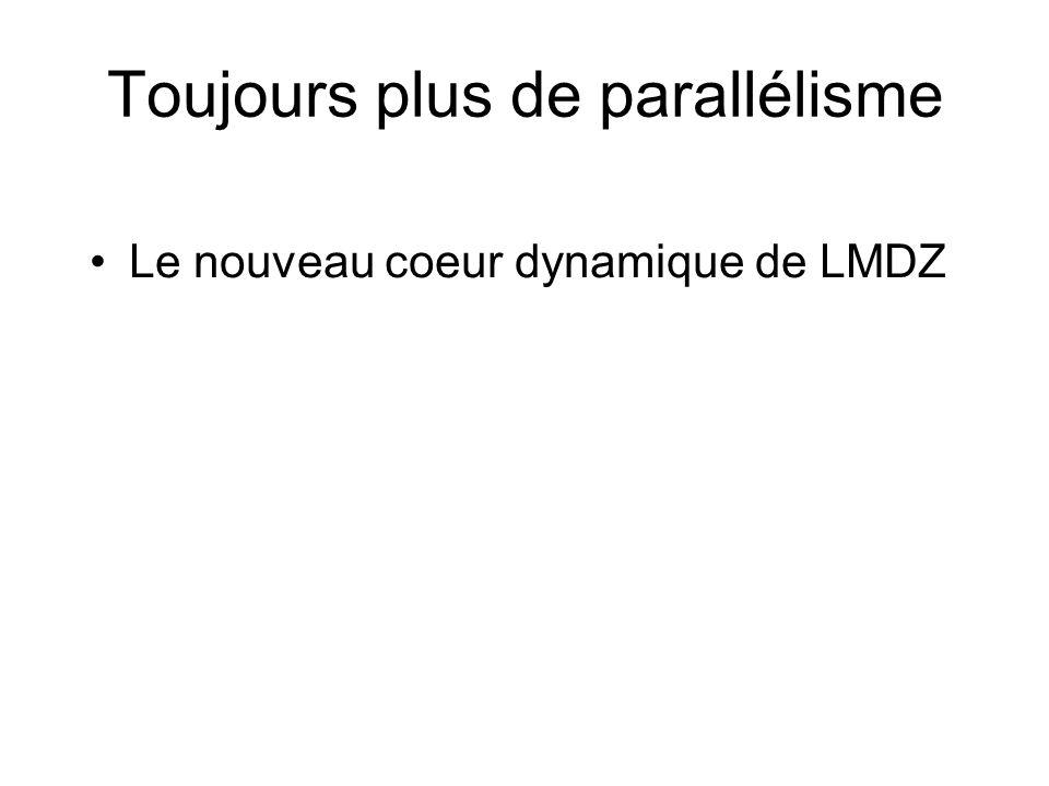 Toujours plus de parallélisme Le nouveau coeur dynamique de LMDZ