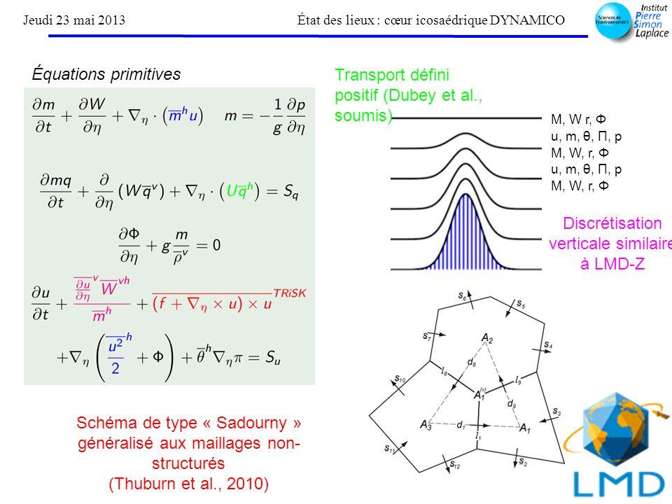 État des lieux : cœur icosaédrique DYNAMICO M, W r, Φ u, m, θ, Π, p M, W, r, Φ u, m, θ, Π, p M, W, r, Φ Équations primitives Schéma de type « Sadourny » généralisé aux maillages non- structurés (Thuburn et al., 2010) Discrétisation verticale similaire à LMD-Z Transport défini positif (Dubey et al., soumis) Jeudi 23 mai 2013